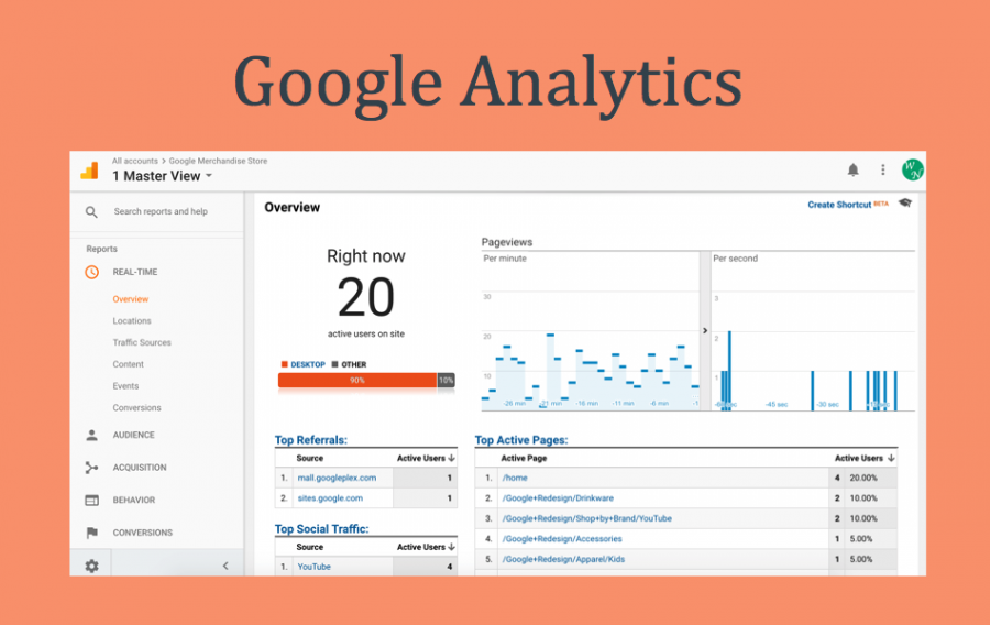 A Beginners Guide to Google Analytics