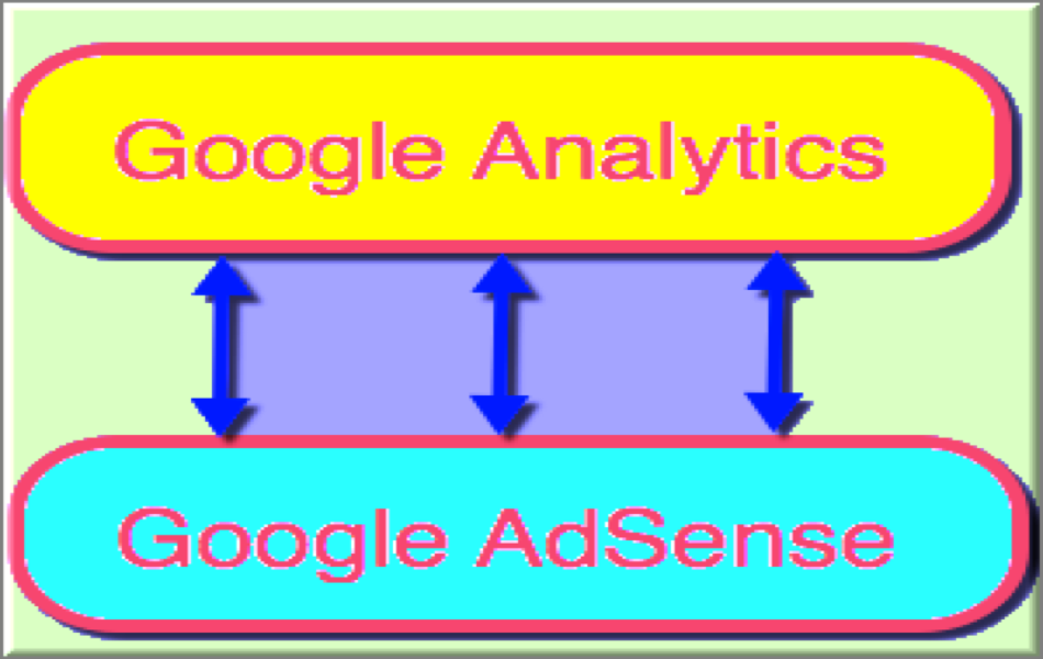 Link Google AdSense with Analytics