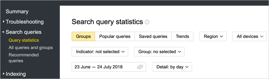 Yandex Search Query Statistics