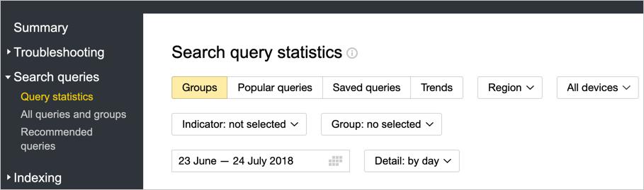 Yandex Search Query Statistics