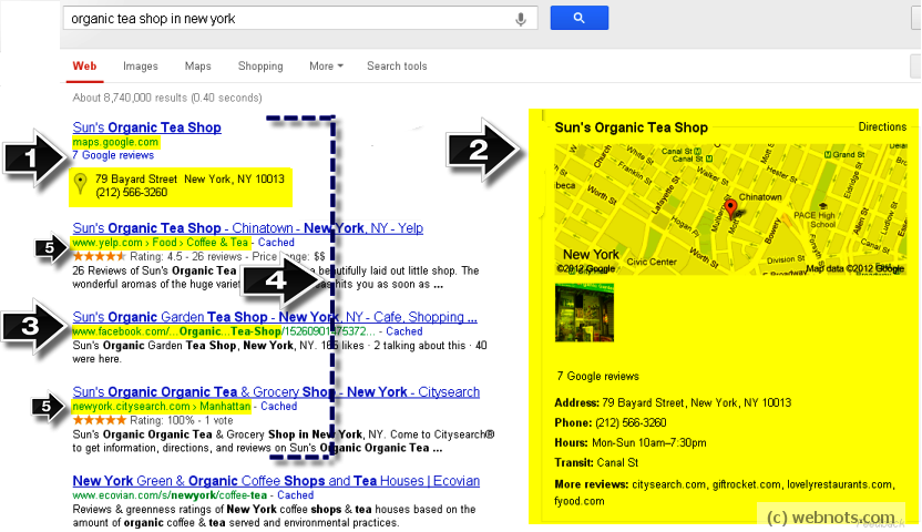 Small Business Search Result in Google