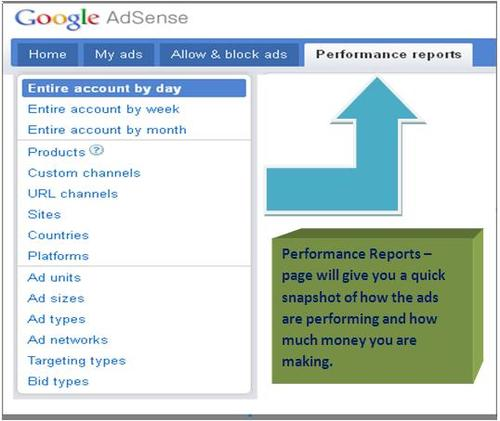 AdSense Performance Reports