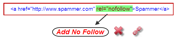 Adding No Follow Link