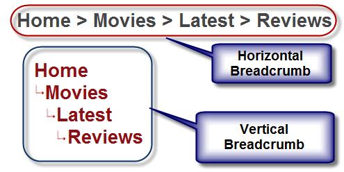 Breadcrumbs Examples