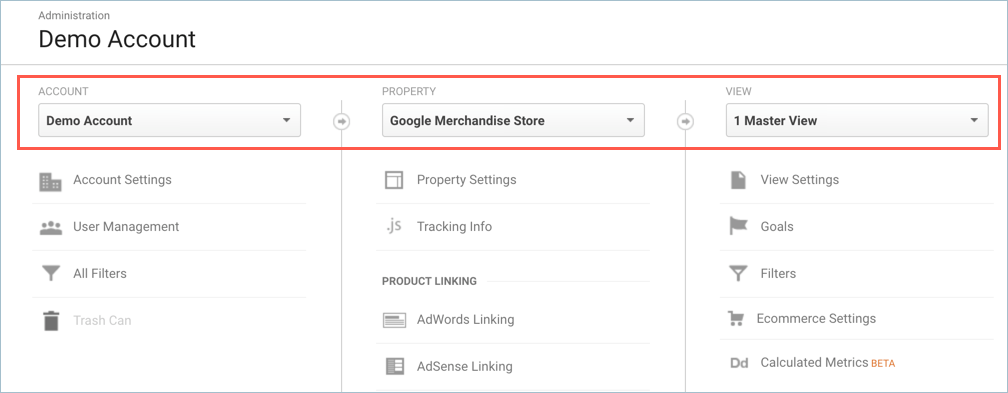 Google Analytics Structure