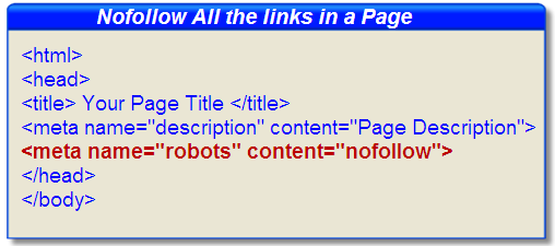 Nofollow All the links in a Page