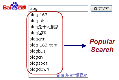 Example - Baidu Popular Search