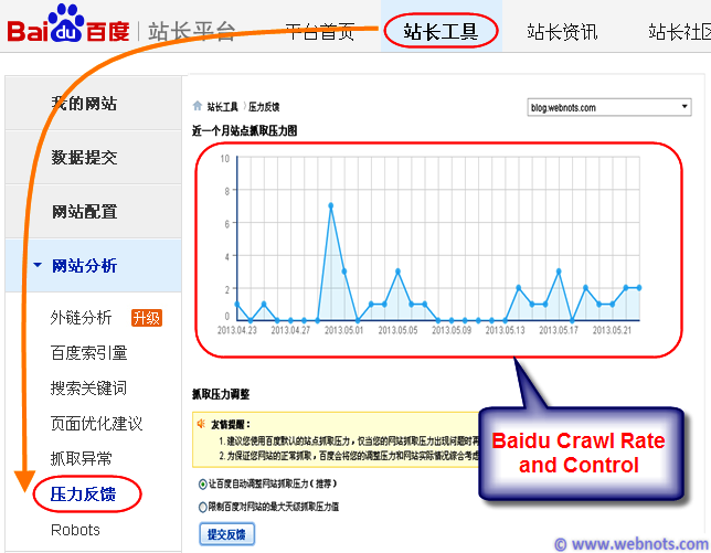 Baidu Crawl Rate Adjustment