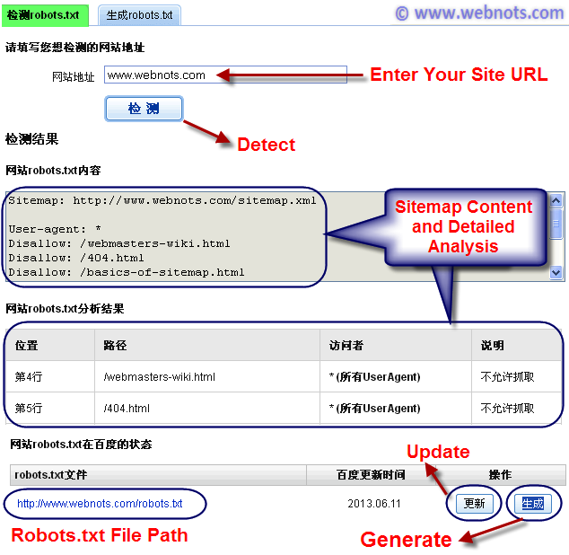 Detect and Display Robots.txt File