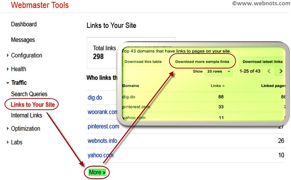 Загрузить входящие ссылки из аккаунта Инструментов для веб-мастеров
