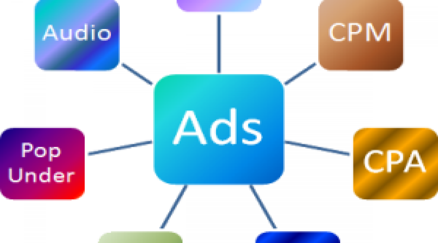 All You Should Know About Pay Per Click Advertising