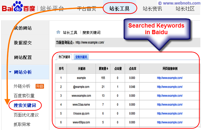 Searched Keywords Details in Baidu Webmaster Tools