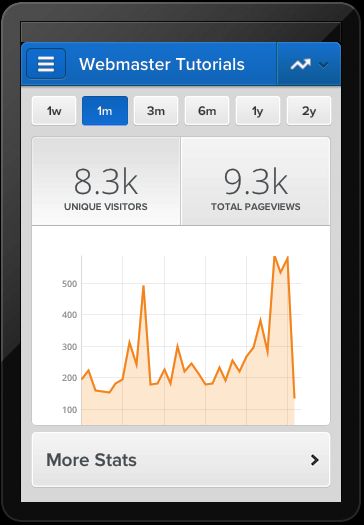 Site Stats from Mobile App