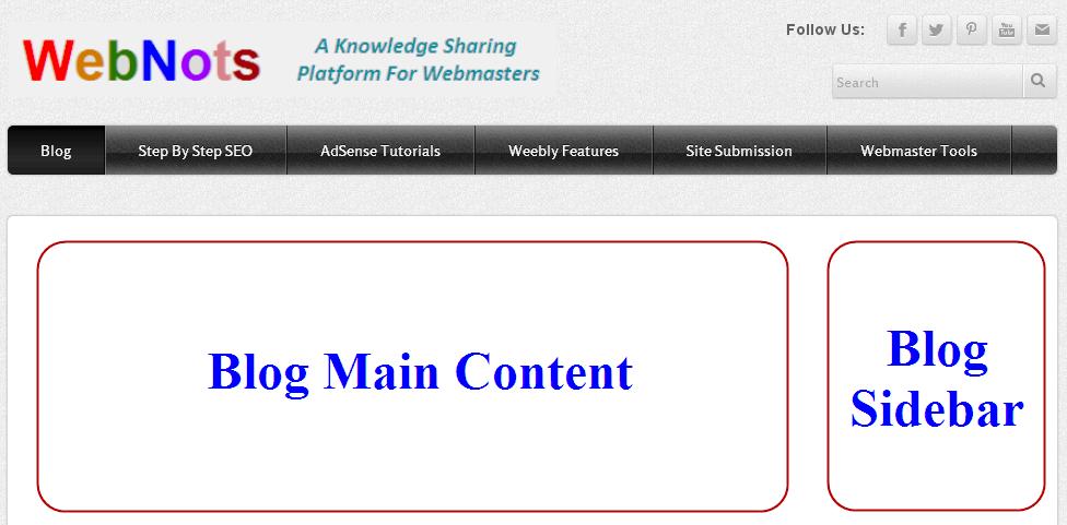 Limitations of Free Weebly Blog - webNots