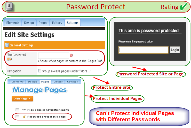 Weebly Password Protect