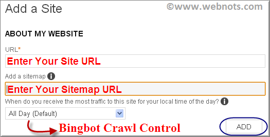 Add Site and Sitemap in Bing Webmaster Tools