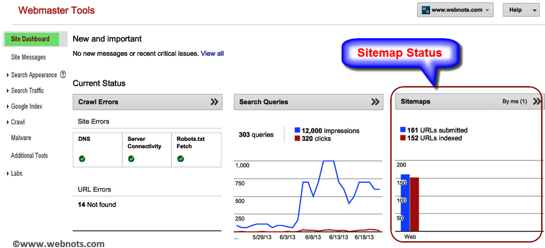 how to submit sitemap to google webnots