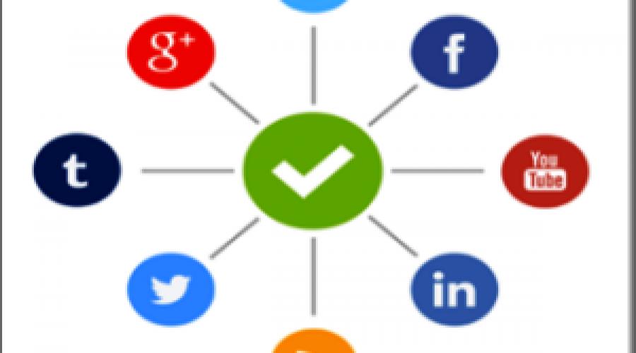 Basics of Social Media Traffic
