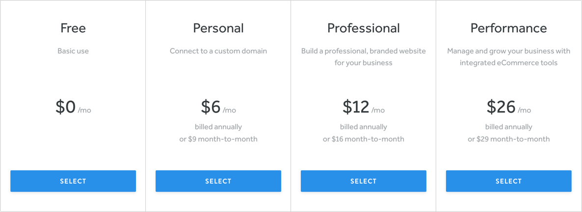 Weebly Latest Pricing Plans