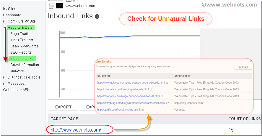 Checking Unnatural Links in Bing WMT