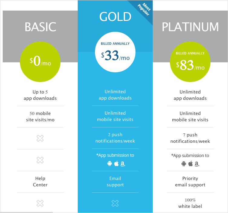 Como Mobile App Maker Pricing Plans