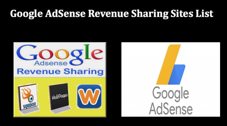 Google AdSense Revenue Sharing Sites
