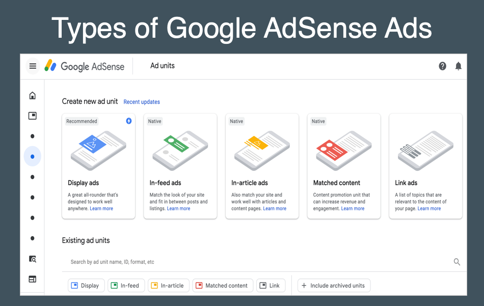 Types of Google AdSense Ads