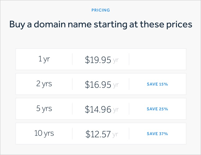 Weebly Domain Pricing