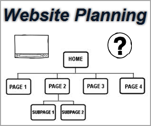 How to Plan for Creating a Successful Website?