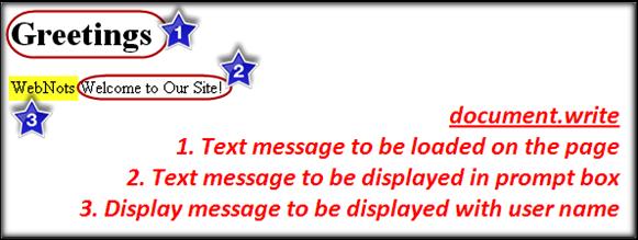 Отображение окна подсказки с именем пользователя