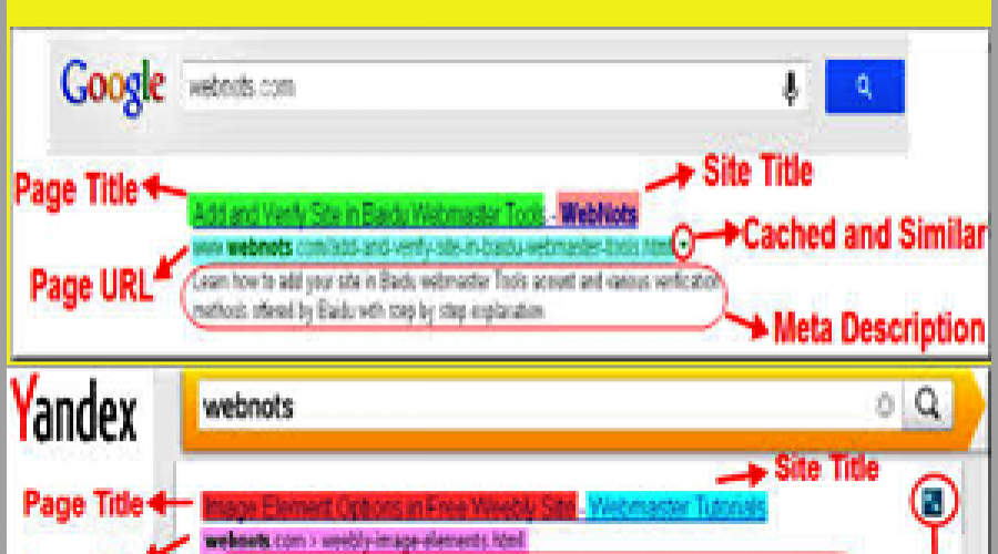 Search Result format of Google, Bing, Baidu, Yahoo! and Yandex