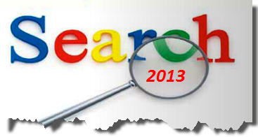 Most Searched Google Keywords 2013