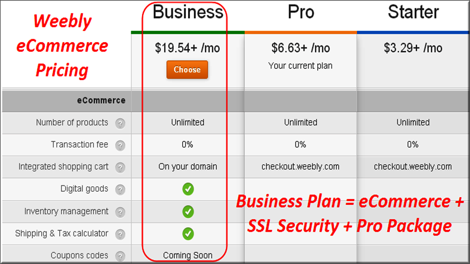 Weebly eCommerce Plan Pricing