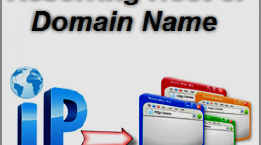 What is Resolving Host or Domain Name?