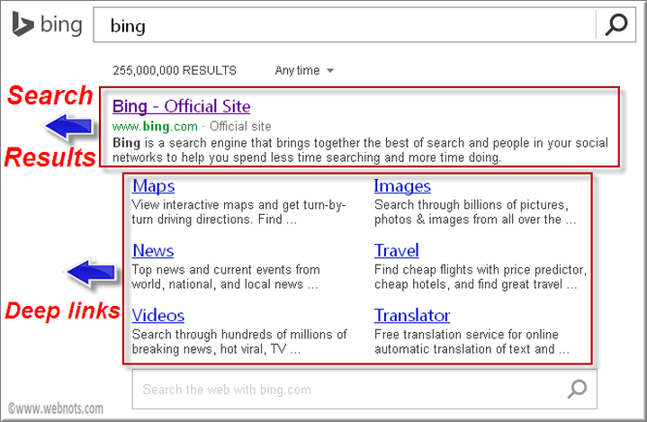 Deep Links in Bing Webmaster Tools
