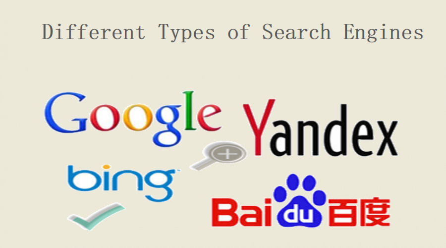 What are Different Types of Search Engines?