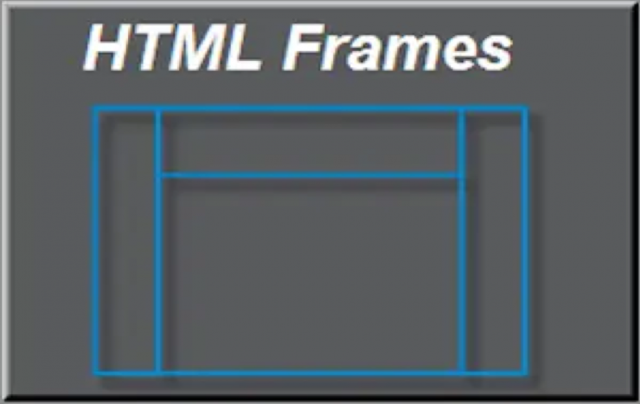 HTML Frame Tutorials