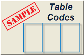 HTML Table Codes