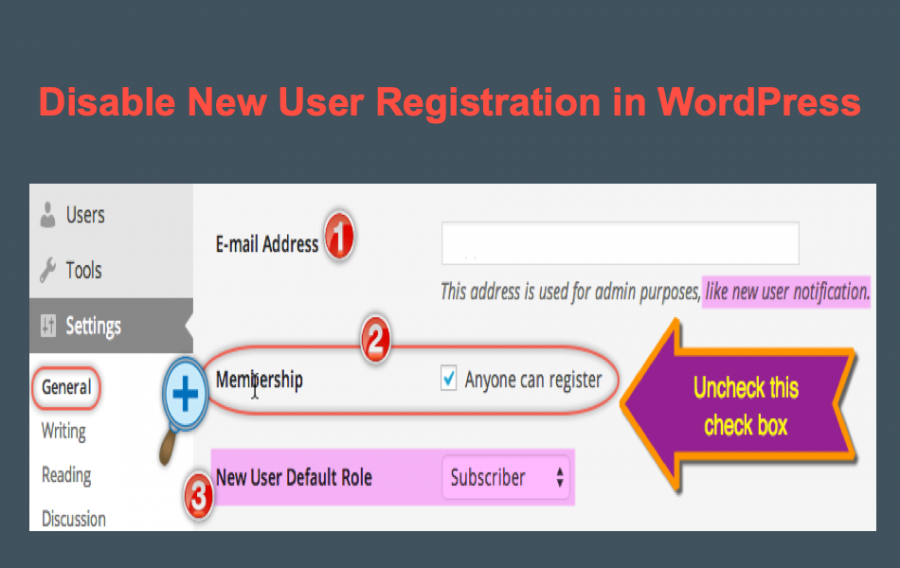 Disable New User Registration in WordPress