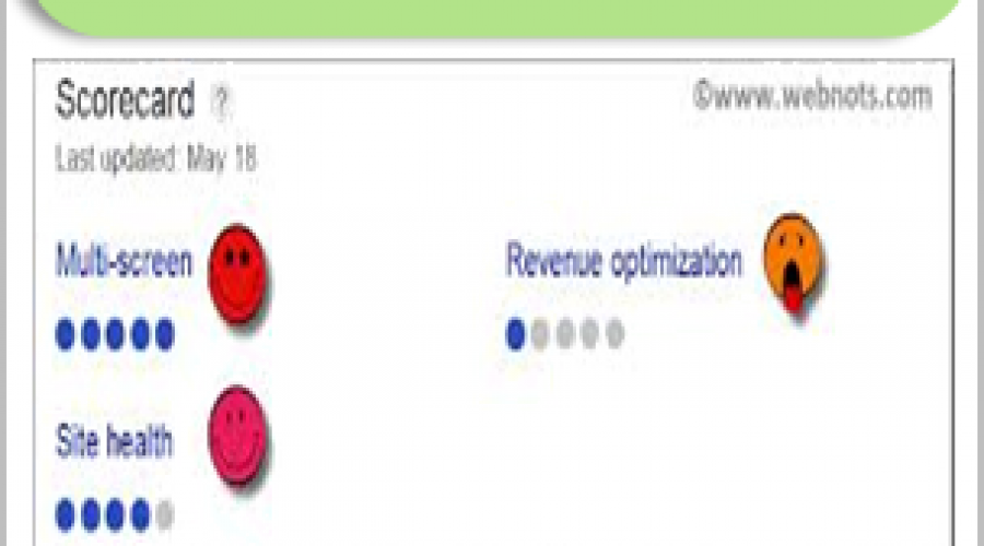 Revenue Optimization Using AdSense Scorecard