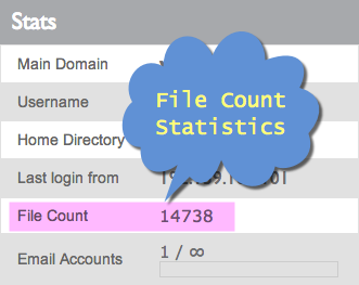 Bluehost File Count Statistics