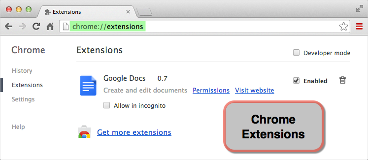 Chrome Extensions Command