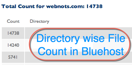 Directory wise File Count in Bluehost