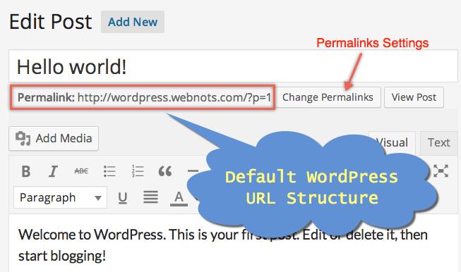 Default WordPress URL Structure