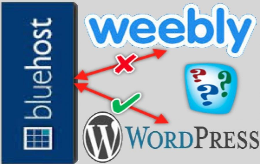How to Delete Weebly in Bluehost and Revert WordPress?