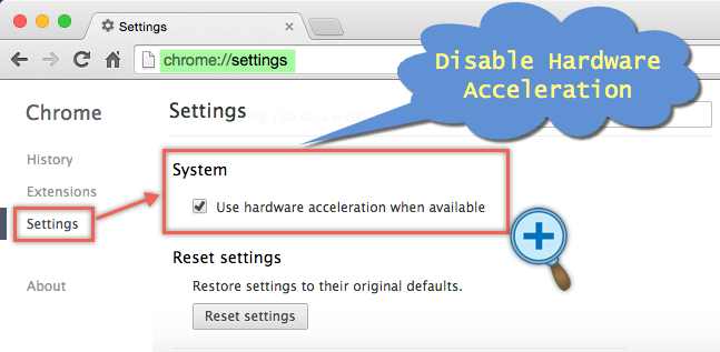 Disable Hardware Acceleration in Chrome