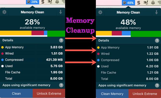 Memory Clean App for Mac
