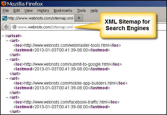XML-карта сайта для навигации в поисковых системах