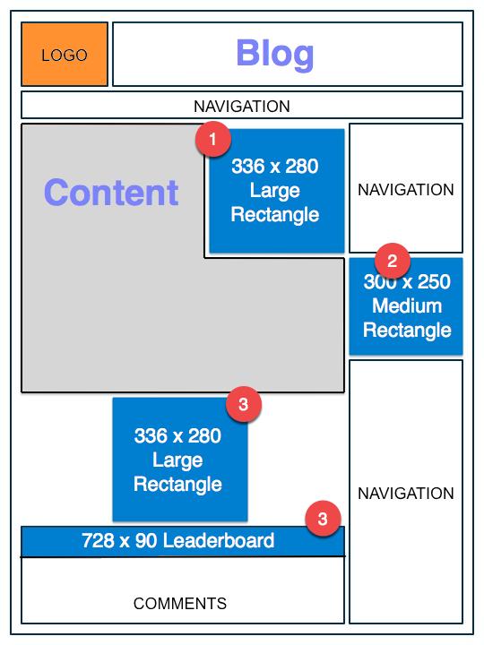 реклама услуги через интернет