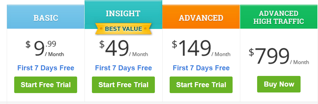 Alexa Pricing Plans